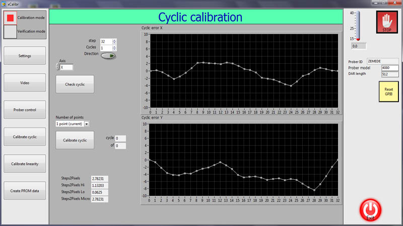 Cyclic calibration